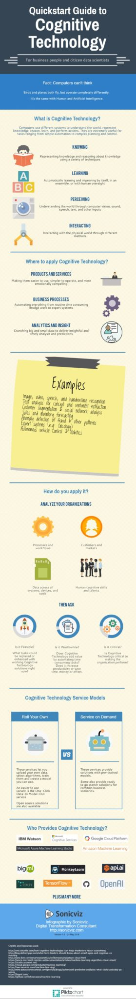 Cognitive Technology Quickstart Infographic